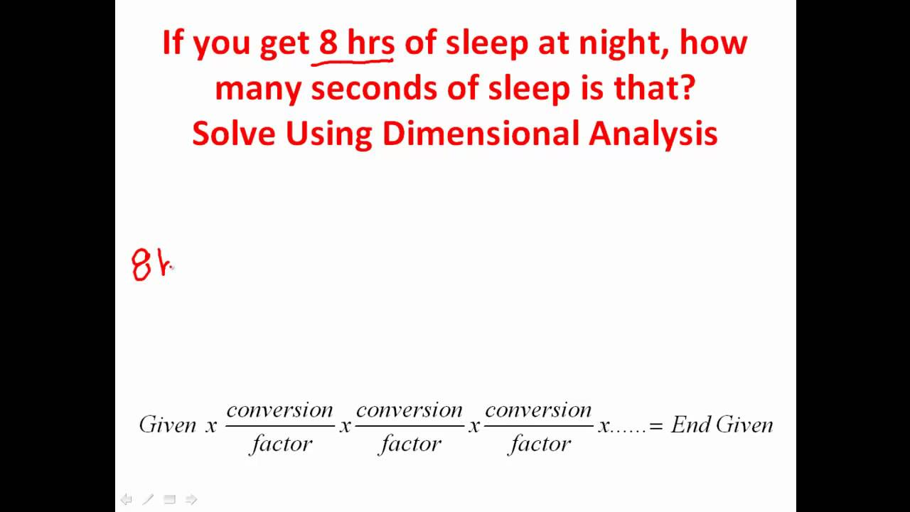 small resolution of Dimensional Analysis (examples