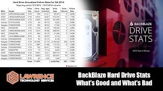 Backblaze Hard Drive Stats for 2016