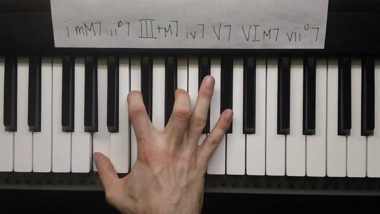 21 - How to Play the Piano! Harmonic Minor 7th Chord Roman Numeral ... YouTube1280 × 720Search by image 21 - How to Play the Piano! Harmonic Minor 7th Chord Roman Numeral Analysis