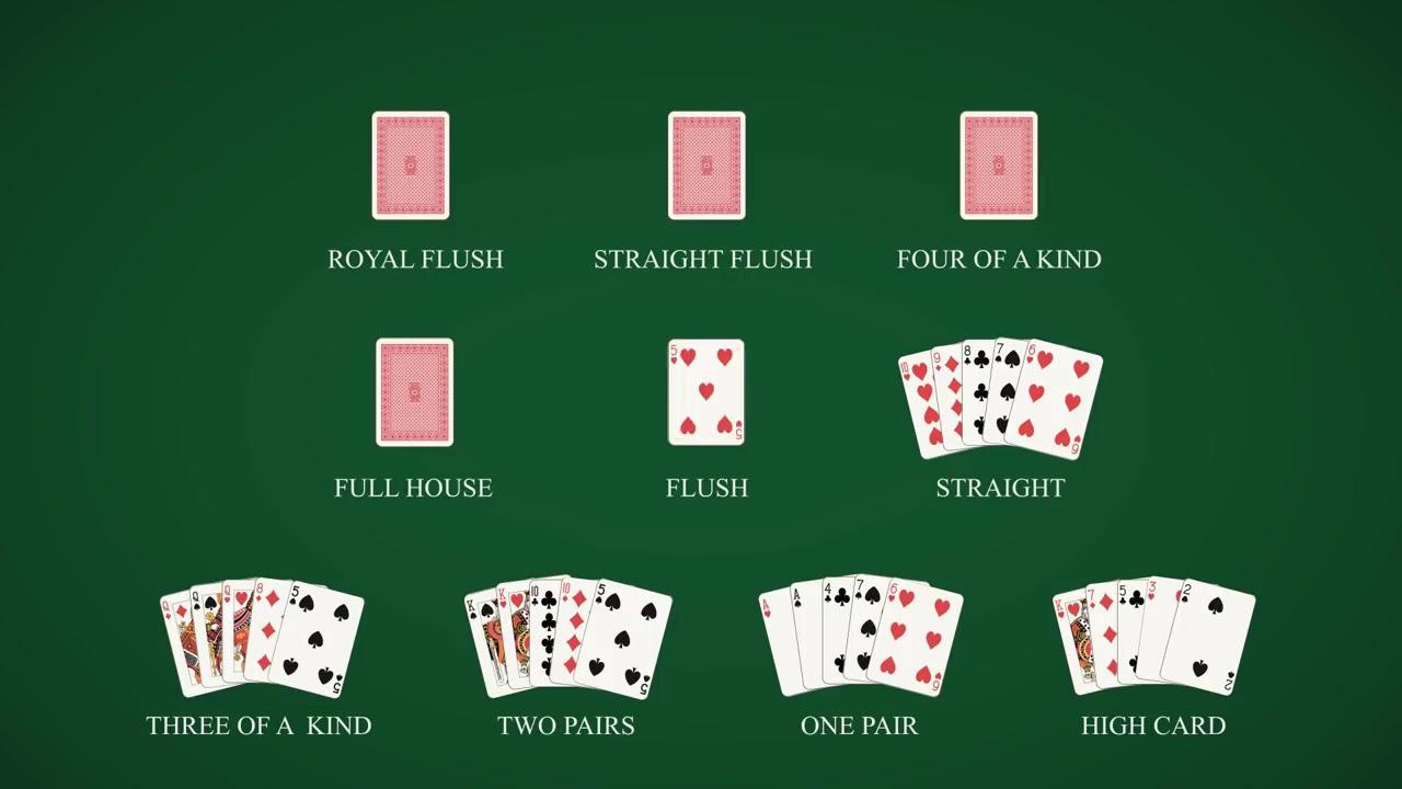 Cara Bermain Poker Online Di Situs Pokerace99 Youtube