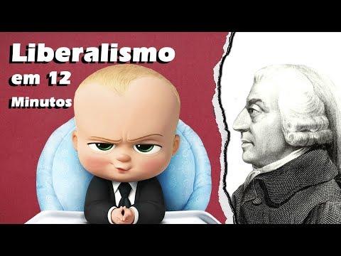 Liberalismo Em 12 Minutos