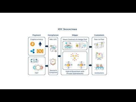 Обзор проекта XinFin.Гибридный блокчейн нового поколения.Review XinFin.