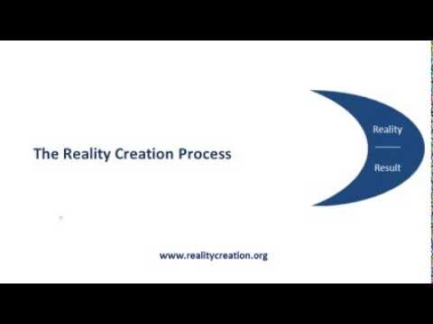The Reality Creation Process