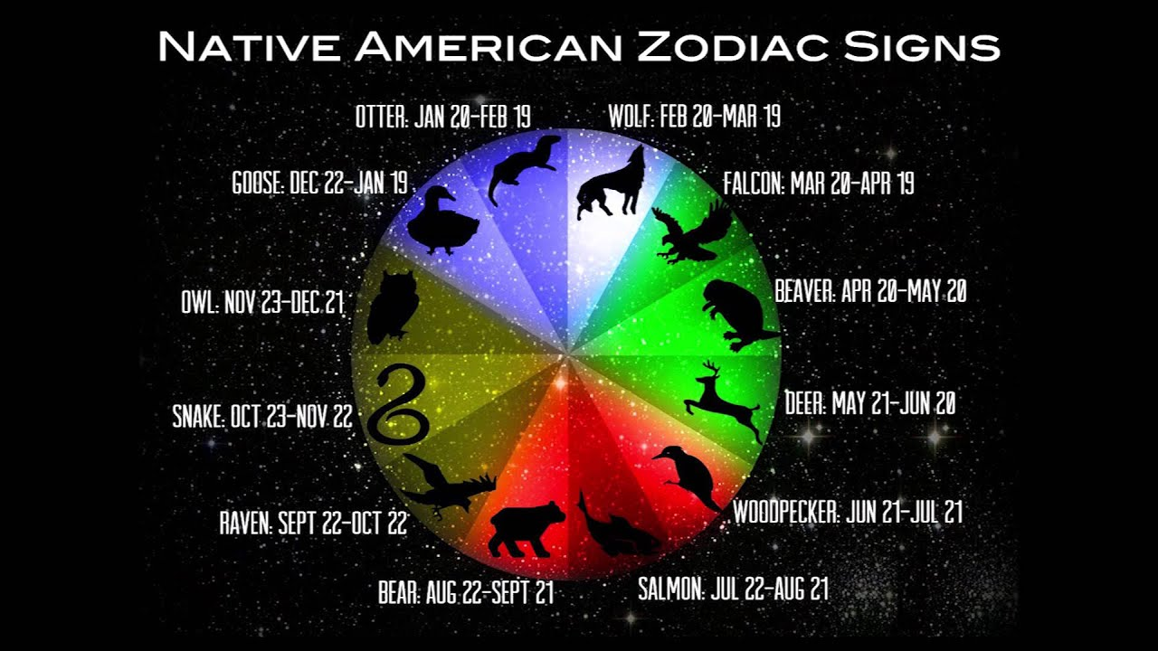 Native American Zodiac Signs Their Meaning Youtube