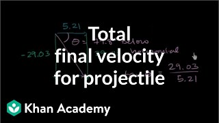Total final velocity for projectile | Two-dimensional motion | Physics | Khan Academy