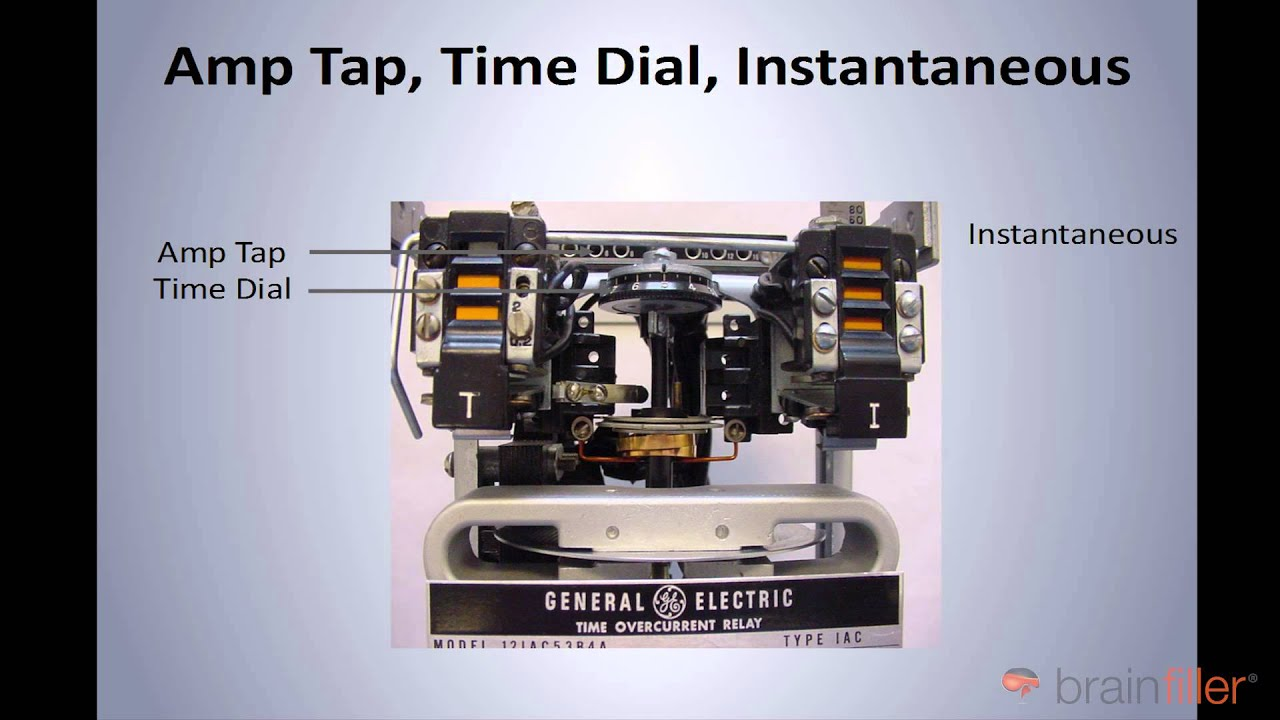 Electrical Power Training Electro Mechanical Relays Youtube Electric Idmt Relay
