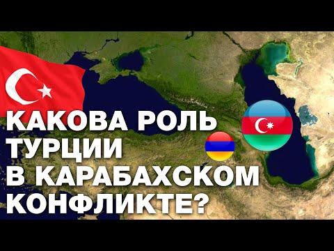 Какова роль Турции в карабахском конфликте? Точка зрения