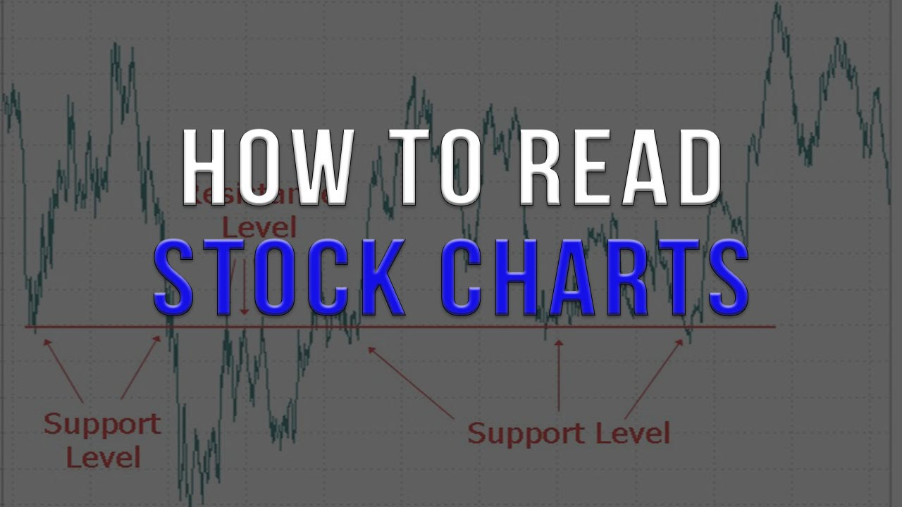 How to read stock charts also youtube rh
