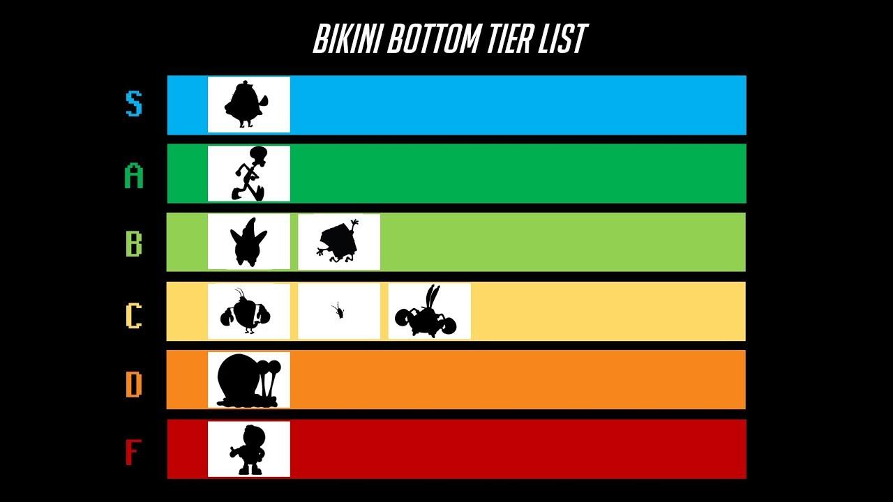 The Spongebob Character Tier List image