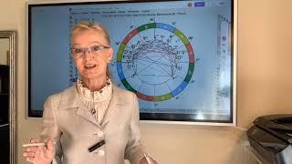 Близнецы- гороскоп на май 2021 Завершение Освобождение Самоуглубление Интеллектуальная деятельность