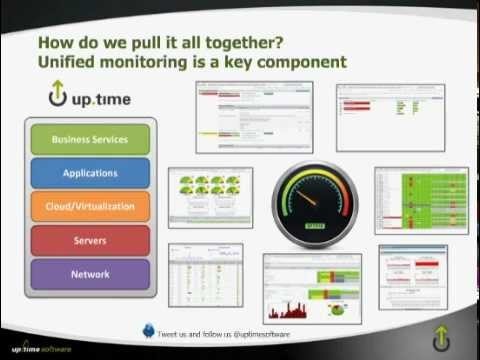 Webinar: Creating IT SLAs: Knowing How & Where to Start