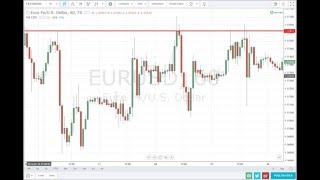 Learn how to setup and use Stock Charts for Binary Options Trading - BO206