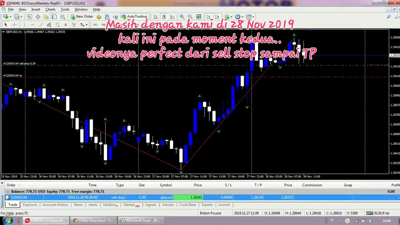 Trading forex modal kecil