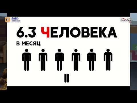 Тренды Как попасть в топ Яндекса