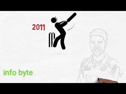Yuvraj singh biography cricket to cancer