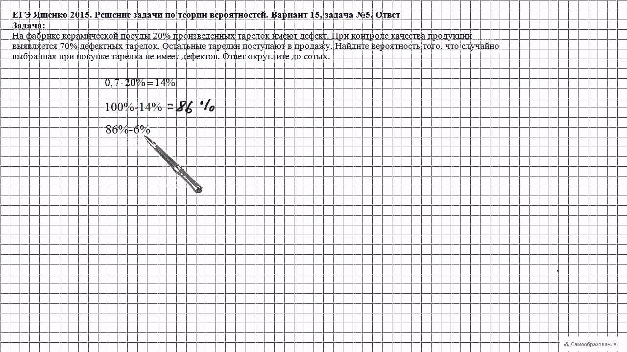 В сборнике представлены: 36 типовых экзаменационных вариантов огэ по. Цена 408 руб. И. В. Ященко и др.