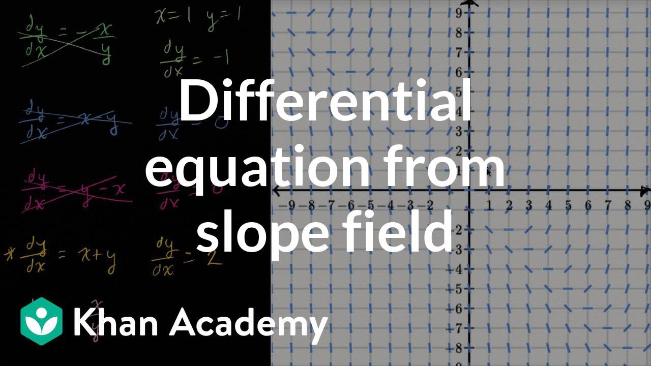 Worked example: equation from slope field | Differential