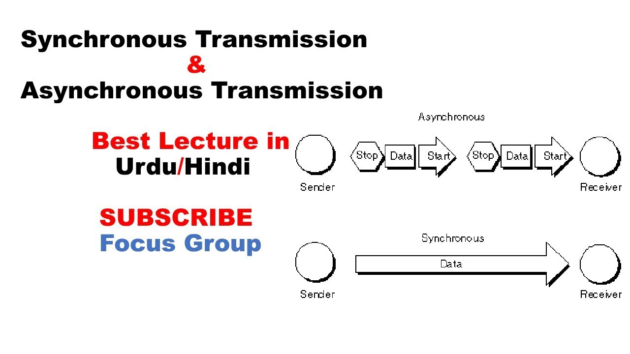 Synchronous & Asynchronous Transmission || Computer Science || Lecture in  Urdu/Hindi