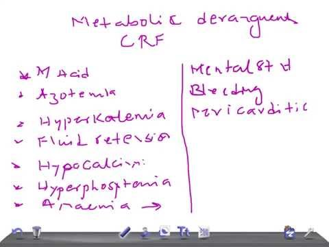 USMLE PEARL: Important findings in Chronic Renal Failure