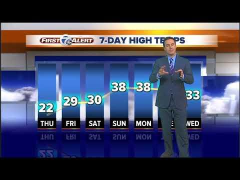 Latest forecast for metro Detroit