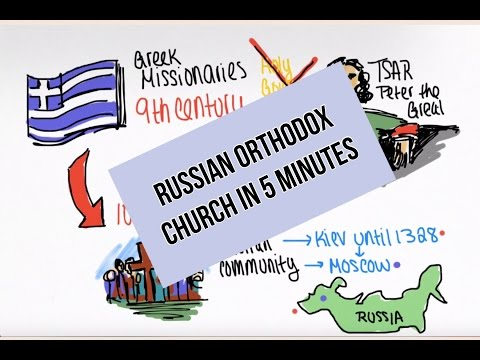 The Russian Orthodox Church in 5 Minutes | Olivia Colombo