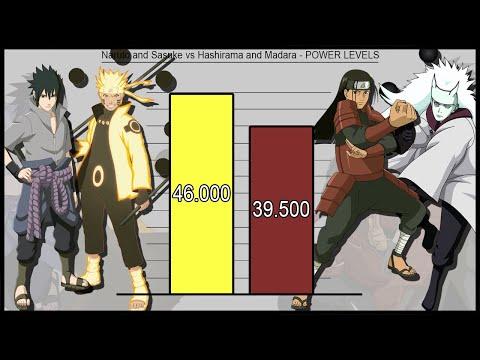 Naruto and Sasuke vs Hashirama and Madara   Ninja World  