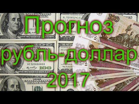 Российский Национальный Коммерческий Банк: рейтинг
