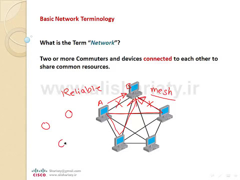 CCNA   Lesson 01   Network Basics and Terminology by Naser  tutorials Networking CCNA farsi   Ooyta