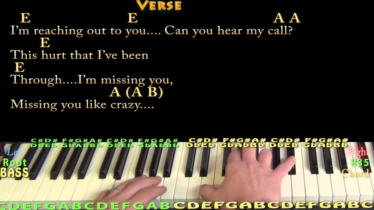 Lay me down sam smith piano cover lesson with chordslyrics lay me down sam smith piano cover lesson with chordslyrics hexwebz Choice Image