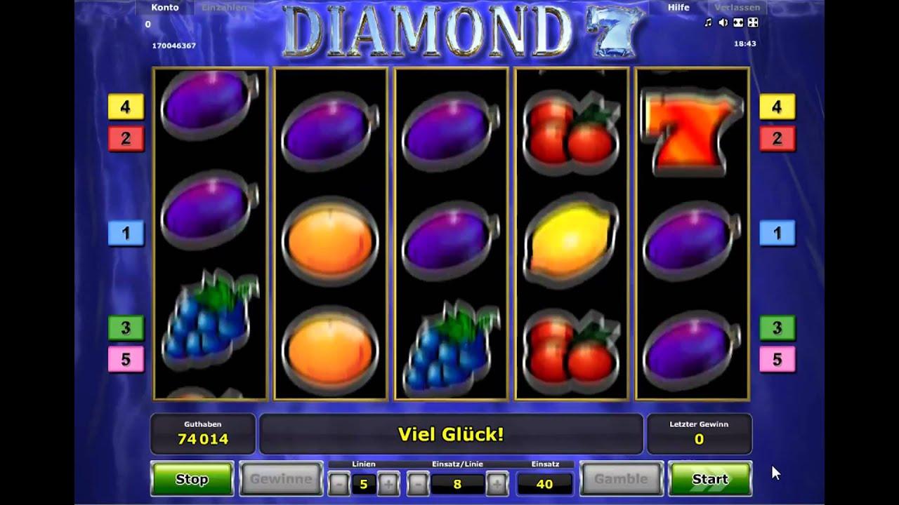 Slot Online Spielen