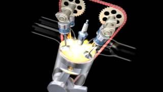 Funcionamiento De Un Motor DOHC