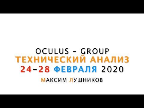 Технический обзор рынка Форекс на неделю: 24 - 28 Февраля 2020 от Максима Лушникова