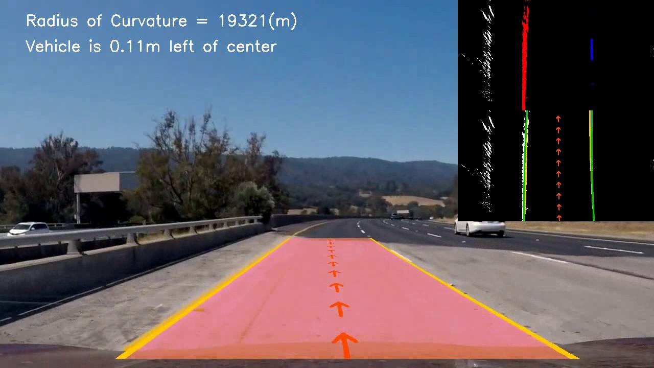 Lane line detection using opencv - debugg