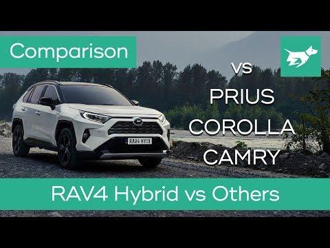 RAV4 Hybrid vs Corolla vs Prius vs Camry: which Toyota hybrid wins?