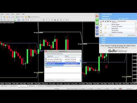مقاطع الفيديو The Best Candlestick Patterns to Profit in Forex and Indices - For Beginners