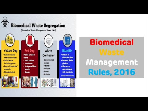 Biomedical Waste Management  || Biomedical Waste Management Rules 2016