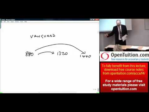 ACCA F4 Chapter 4 Contract Law part 14