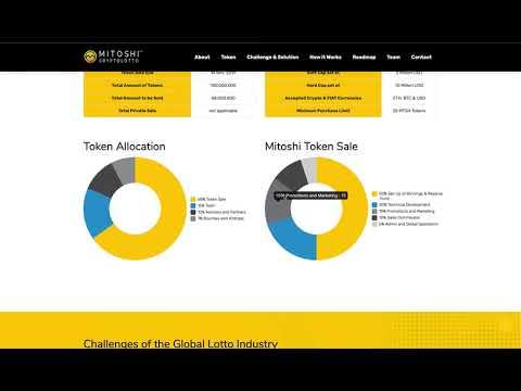 Mitoshi CryptoLotto обзор проекта