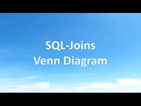 Sql Joins Venn Diagram Youtube