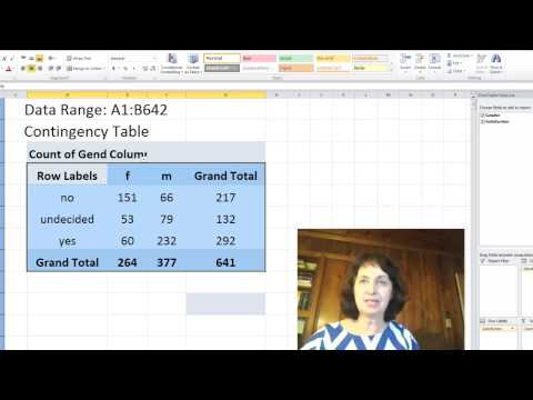 Calculate Contingency Table and Expected Values for Chi-squared Test with Excel