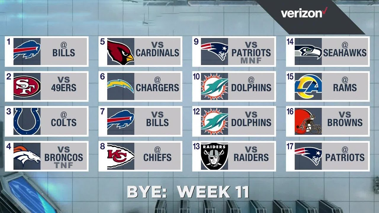 NFL Schedule 2020: Key Dates During Season