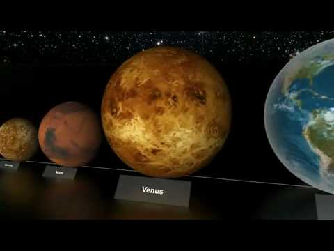 Comparacion del Tamaño de los Planetas HD.