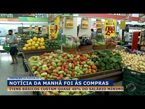Cesta básica em Teresina custa quase 40% do salário mínimo
