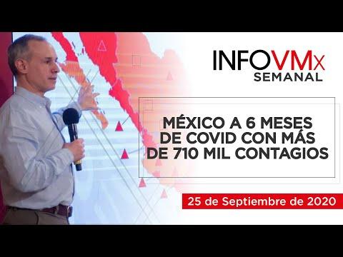 MÉXICO A 6 MESES DE COVID CON MÁS DE 710 MIL CONTAGIOS; INFOVMx a 25 de Sep, 2020