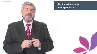 Business Model Canvas for Entrepreneurs