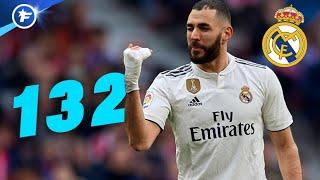 Karim Benzema rentre un peu plus dans l'histoire du Real Madrid | Revue de presse