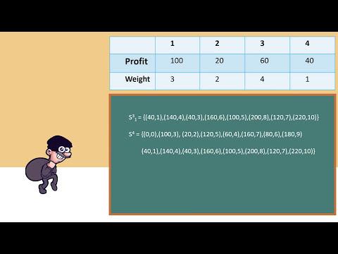 0/1 Knapsack Alogorithm Animation