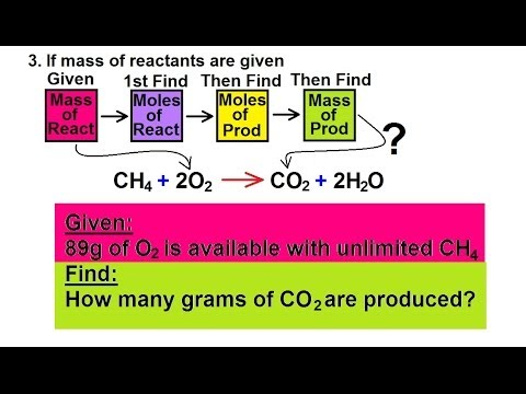 Chemistry - Amount of Reactant & Products in Chemical Equations (17 of 38)  Ex. 3