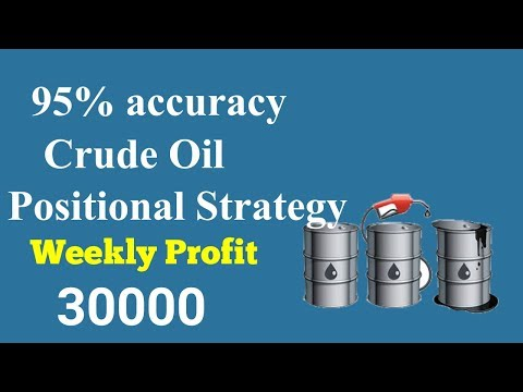 Crude oil positional Strategy weekly profit 30000.crude oil trading strategies.