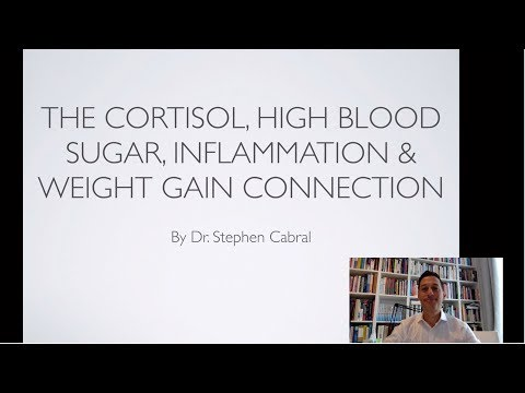 The Cortisol, High Blood Sugar, Inflammation & Weight Gain Connection with Dr. Stephen Cabral